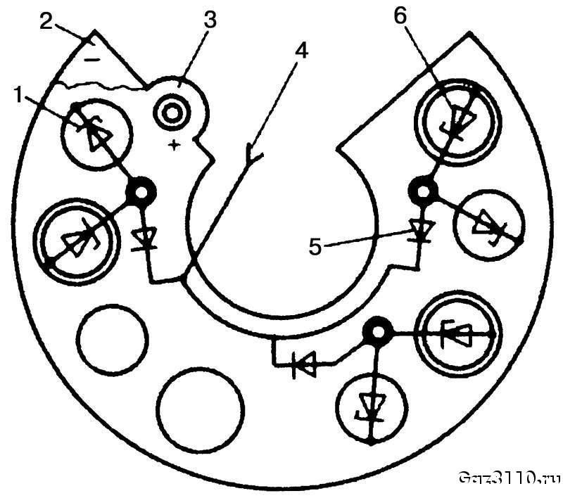 Схемы электрооборудования газ