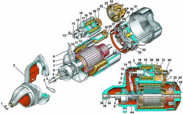 Схема стартёра газ 24