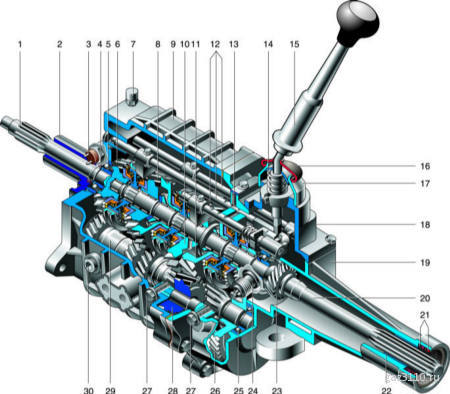 Коробка переключения передач (КПП) - это ключевой элемент между двигателем и колесами автомобиля.